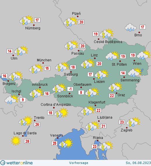 Wetter Österreich