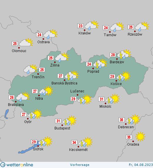 wetter in slowakei