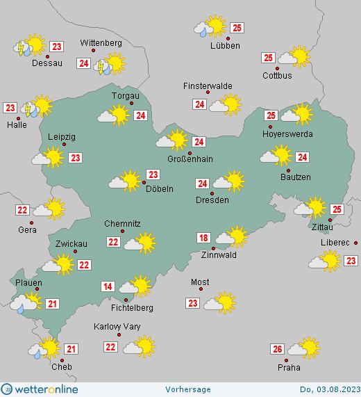 Wetter Königstein Sachsen
