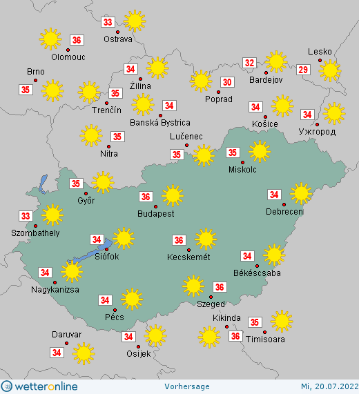 Wetter In Ungarn