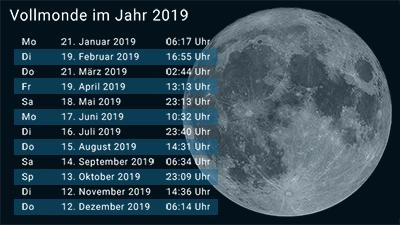 mondkalender juli 2019