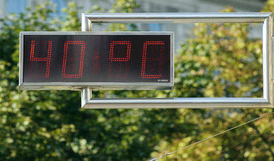 Thermometer 40 Grad