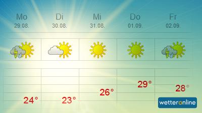 Wetter Taunusstein 14 Tage