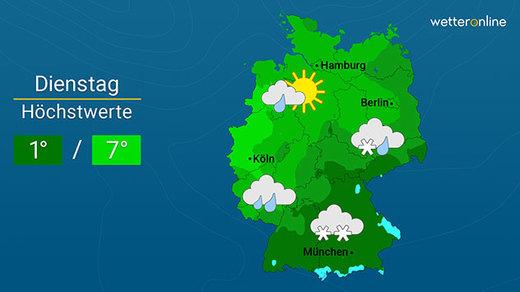 Wetteraussichten Norddeutschland
